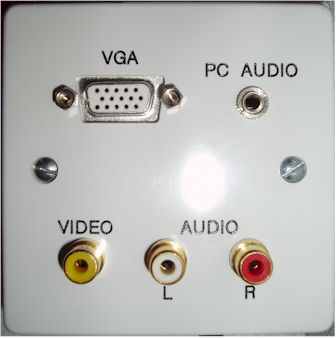 Figure 1.  Example of a Faceplate