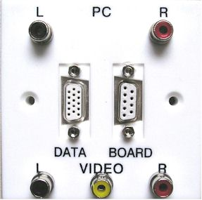 how to connect computer to projecter
