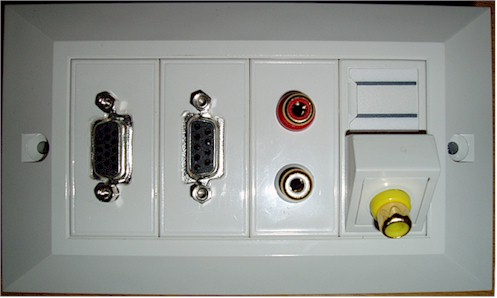 Figure 3.  Example of a Faceplate